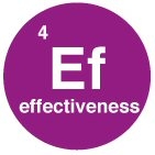 Changing the Chemistry- effectiveness